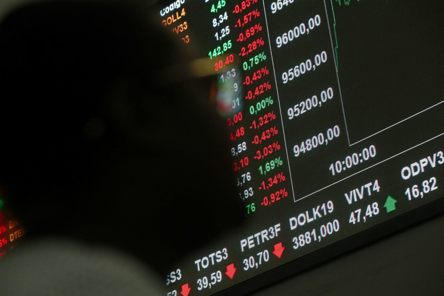 irb brasil -companhia registra o pior resultado no ibovespa em 2020